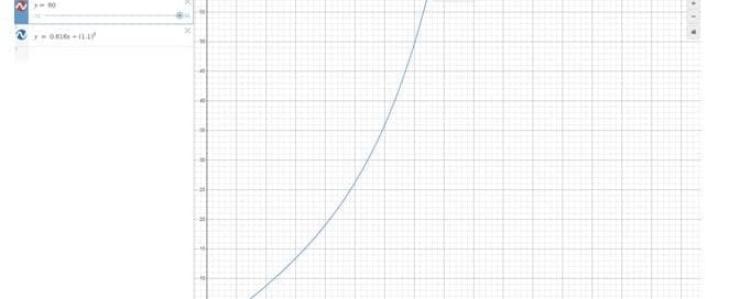 Economy-graph