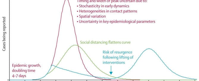 Social distancing in the time of crisis
